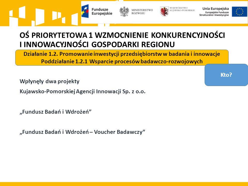 OŚ PRIORYTETOWA 1 WZMOCNIENIE KONKURENCYJNOŚCI I INNOWACYJNOŚCI GOSPODARKI REGIONU Wpłynęły dwa projekty Kujawsko-Pomorskiej Agencji Innowacji Sp. z o