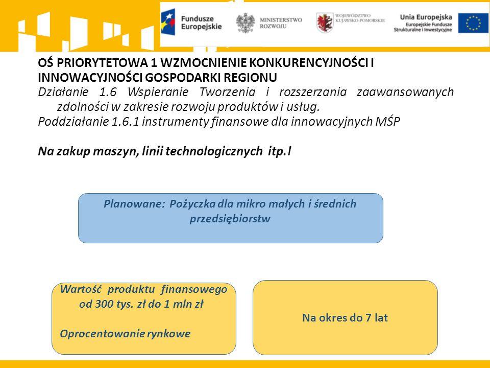 OŚ PRIORYTETOWA 1 WZMOCNIENIE KONKURENCYJNOŚCI I INNOWACYJNOŚCI GOSPODARKI REGIONU Działanie 1.6 Wspieranie Tworzenia i rozszerzania zaawansowanych zdolności w zakresie rozwoju produktów i usług.