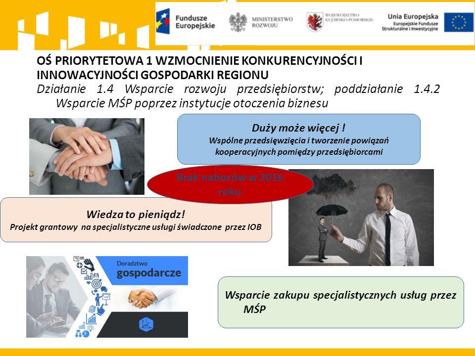 OŚ PRIORYTETOWA 1 WZMOCNIENIE KONKURENCYJNOŚCI I INNOWACYJNOŚCI GOSPODARKI REGIONU Działanie 1.4 Wsparcie rozwoju przedsiębiorstw; poddziałanie 1.4.2