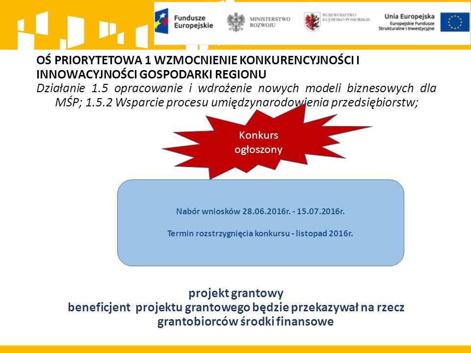 OŚ PRIORYTETOWA 1 WZMOCNIENIE KONKURENCYJNOŚCI I INNOWACYJNOŚCI GOSPODARKI REGIONU Działanie 1.5 opracowanie i wdrożenie nowych modeli biznesowych dla MŚP; 1.5.2 Wsparcie procesu umiędzynarodowienia przedsiębiorstw; projekt grantowy beneficjent projektu grantowego będzie przekazywał na rzecz grantobiorców środki finansowe Nabór wniosków 28.06.2016r.