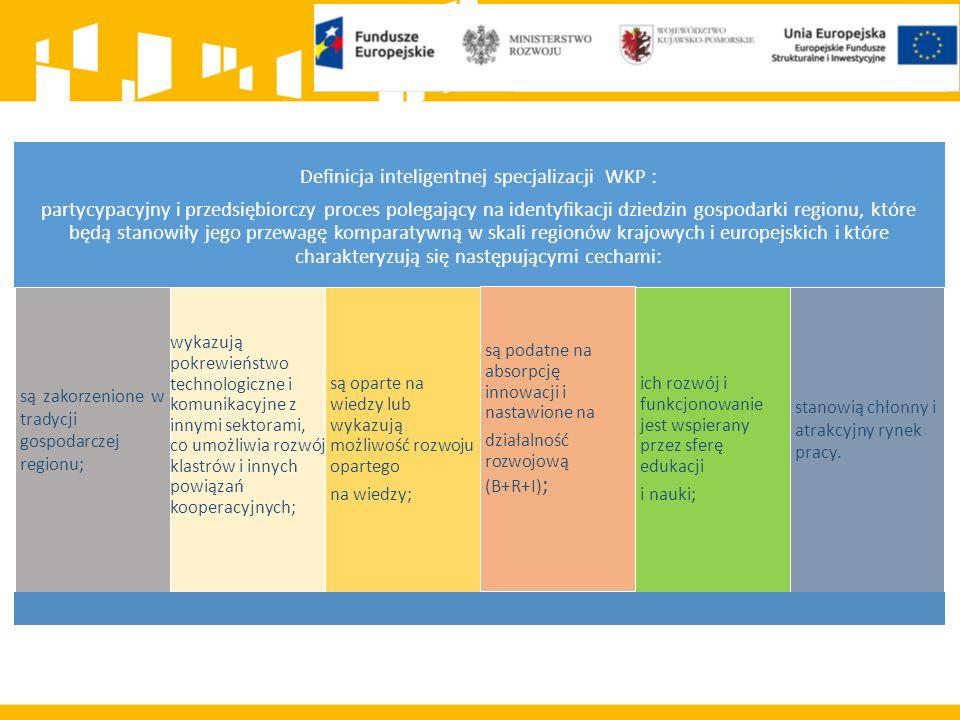 Definicja inteligentnej specjalizacji WKP : partycypacyjny i przedsiębiorczy proces polegający na identyfikacji dziedzin gospodarki regionu, które będ