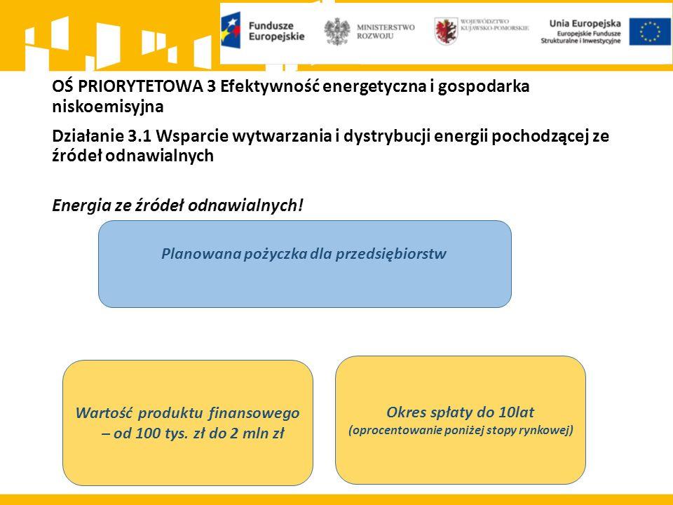 OŚ PRIORYTETOWA 3 Efektywność energetyczna i gospodarka niskoemisyjna Działanie 3.1 Wsparcie wytwarzania i dystrybucji energii pochodzącej ze źródeł o