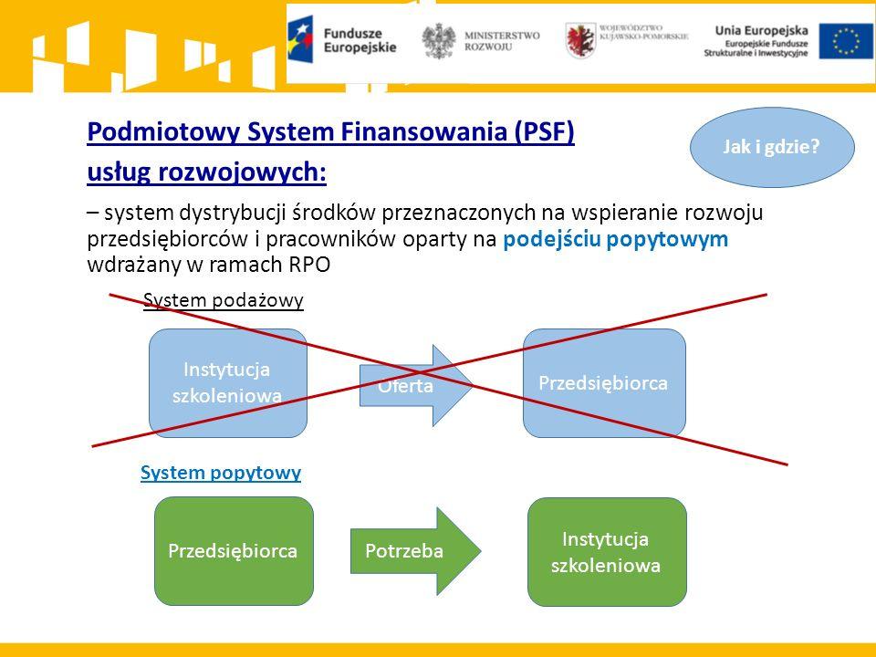Podmiotowy System Finansowania (PSF) usług rozwojowych: – system dystrybucji środków przeznaczonych na wspieranie rozwoju przedsiębiorców i pracowników oparty na podejściu popytowym wdrażany w ramach RPO Instytucja szkoleniowa Przedsiębiorca System podażowy Oferta Instytucja szkoleniowa Potrzeba System popytowy Przedsiębiorca Jak i gdzie