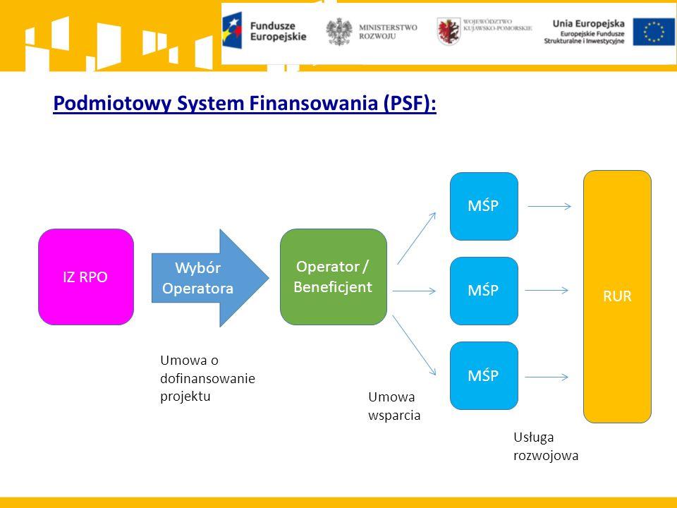 Podmiotowy System Finansowania (PSF): IZ RPO Operator / Beneficjent MŚP RUR Wybór Operatora Umowa o dofinansowanie projektu Umowa wsparcia Usługa rozwojowa