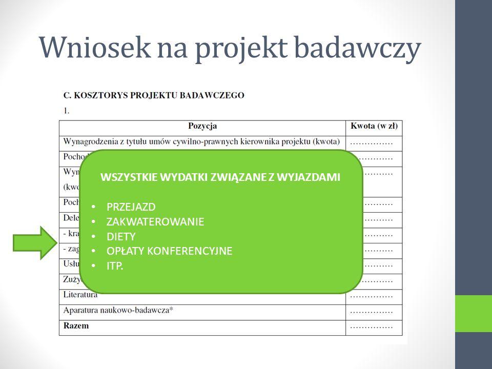 Wniosek na projekt badawczy WSZYSTKIE WYDATKI ZWIĄZANE Z WYJAZDAMI PRZEJAZD ZAKWATEROWANIE DIETY OPŁATY KONFERENCYJNE ITP.