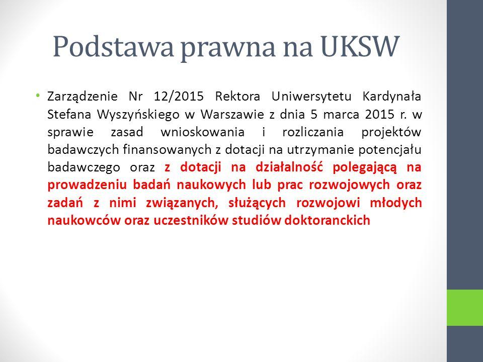 Podstawa prawna na UKSW Zarządzenie Nr 12/2015 Rektora Uniwersytetu Kardynała Stefana Wyszyńskiego w Warszawie z dnia 5 marca 2015 r.