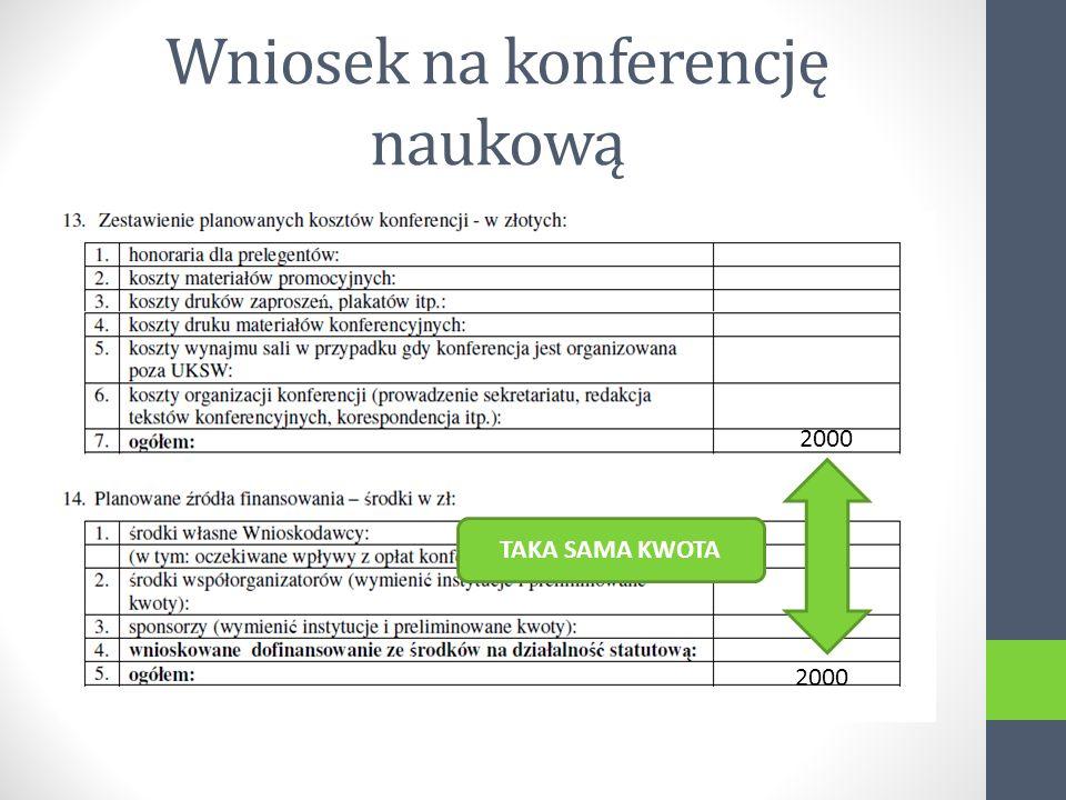Wniosek na konferencję naukową TAKA SAMA KWOTA 2000