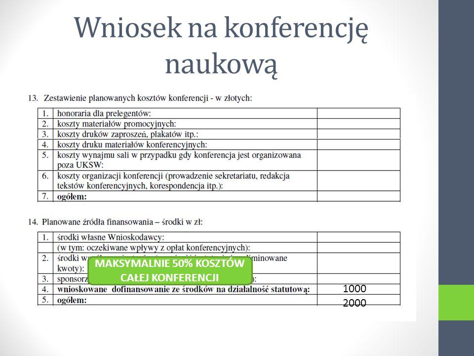 Wniosek na konferencję naukową 1000 2000 MAKSYMALNIE 50% KOSZTÓW CAŁEJ KONFERENCJI