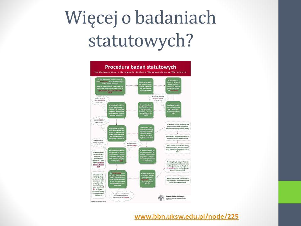 Więcej o badaniach statutowych www.bbn.uksw.edu.pl/node/225