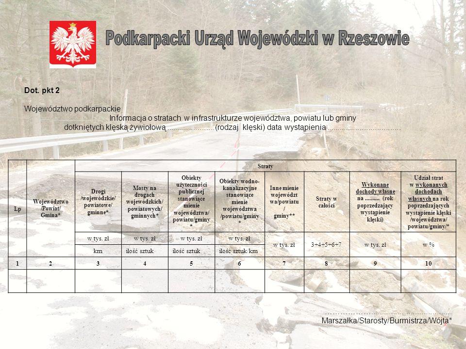 4. Udokumentowanie (potwierdzenie) wystąpienia na danym terenie i w określonym czasie zjawiska noszącego znamiona klęski żywiołowej przez kompetentny