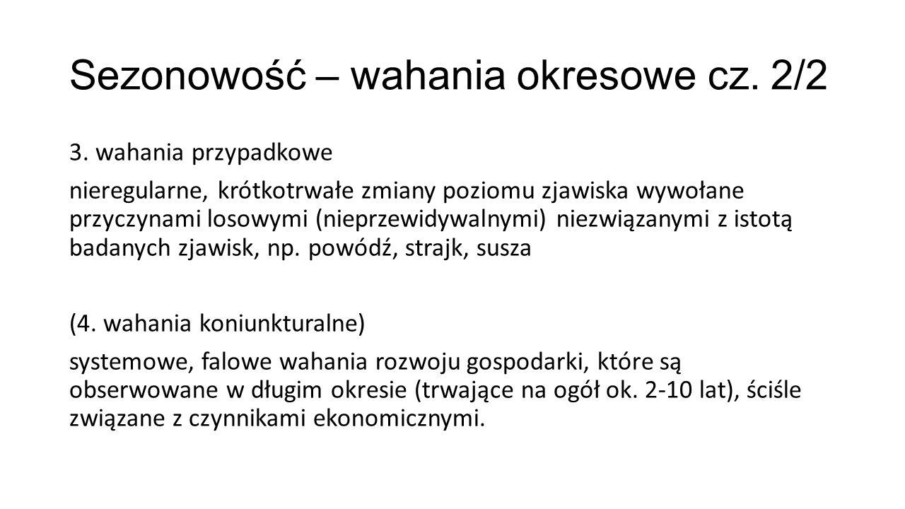 Sezonowość – wahania okresowe cz. 2/2 3.