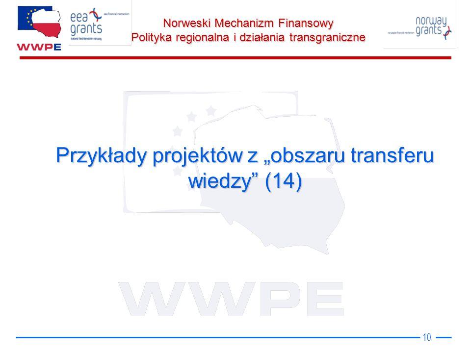 """Norweski Mechanizm Finansowy Polityka regionalna i działania transgraniczne Przykłady projektów z """"obszaru transferu wiedzy (14) 10"""