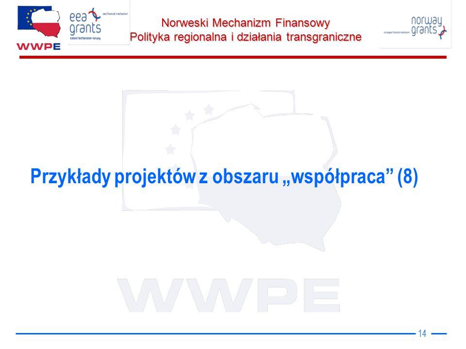 """Norweski Mechanizm Finansowy Polityka regionalna i działania transgraniczne Przykłady projektów z obszaru """"współpraca (8) 14"""