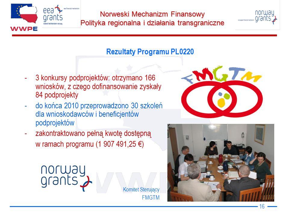 Norweski Mechanizm Finansowy Polityka regionalna i działania transgraniczne -3 konkursy podprojektów: otrzymano 166 wniosków, z czego dofinansowanie zyskały 84 podprojekty -do końca 2010 przeprowadzono 30 szkoleń dla wnioskodawców i beneficjentów podprojektów -zakontraktowano pełną kwotę dostępną w ramach programu (1 907 491,25 €) 16 Rezultaty Programu PL0220 Komitet Sterujący FMGTM