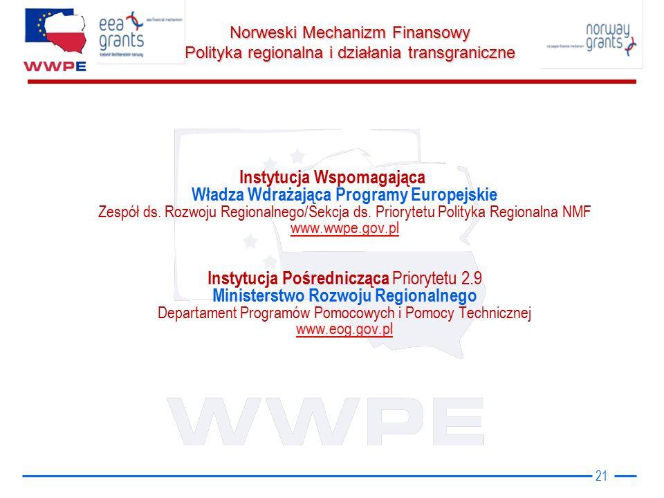 Norweski Mechanizm Finansowy Polityka regionalna i działania transgraniczne 21 Instytucja Wspomagająca Władza Wdrażająca Programy Europejskie Zespół ds.