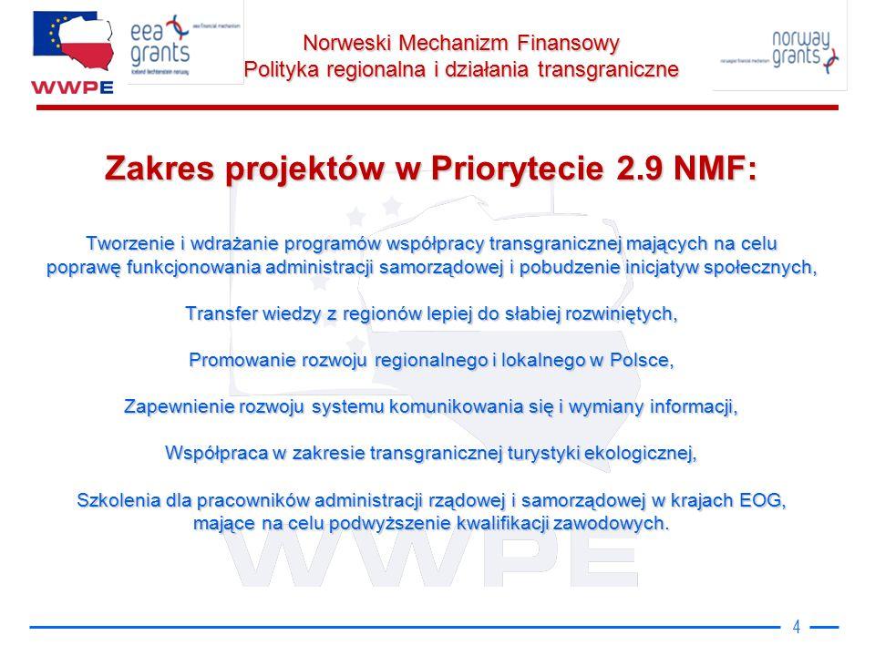 Norweski Mechanizm Finansowy Polityka regionalna i działania transgraniczne Wdrażane projekty zostały podzielone przez WWPE na 3 obszary tematyczne: Turystykę (7 projektów) Transfer wiedzy (14 projektów) Współpracę (8 projektów) 5