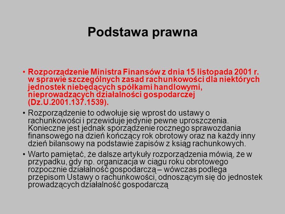 Podstawa prawna Rozporządzenie Ministra Finansów z dnia 15 listopada 2001 r.