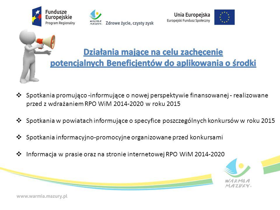  Spotkania promująco -informujące o nowej perspektywie finansowanej - realizowane przed z wdrażaniem RPO WiM 2014-2020 w roku 2015  Spotkania w powiatach informujące o specyfice poszczególnych konkursów w roku 2015  Spotkania informacyjno-promocyjne organizowane przed konkursami  Informacja w prasie oraz na stronie internetowej RPO WiM 2014-2020