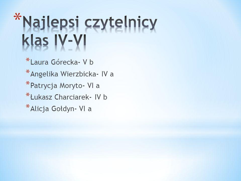 * Laura Górecka- V b * Angelika Wierzbicka- IV a * Patrycja Moryto- VI a * Łukasz Charciarek- IV b * Alicja Gołdyn- VI a