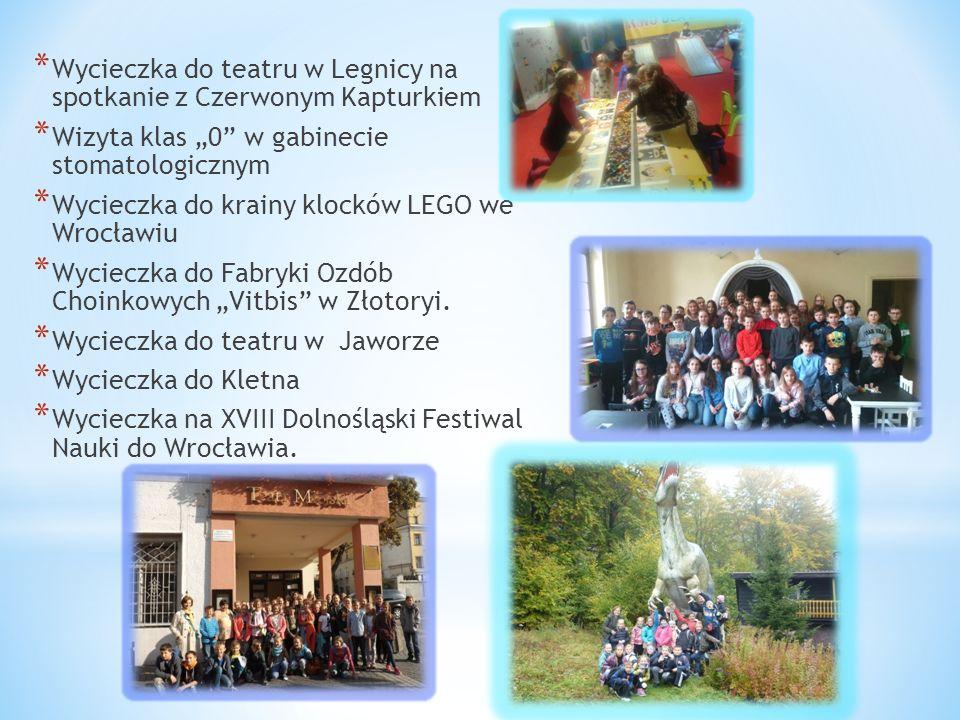 * Maciej Kozłowski- III b * Marlena Chomiak- II b * Julia Kwas- I b * Wiktoria Bergman- II b * Oliwia Płaziuk- I a