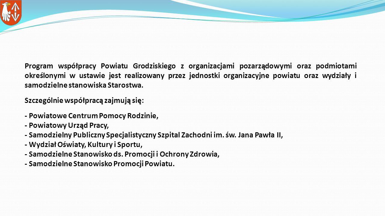 Program współpracy Powiatu Grodziskiego z organizacjami pozarządowymi oraz podmiotami określonymi w ustawie jest realizowany przez jednostki organizacyjne powiatu oraz wydziały i samodzielne stanowiska Starostwa.