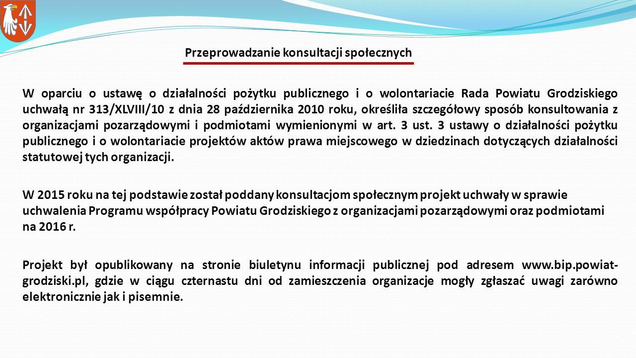 W oparciu o ustawę o działalności pożytku publicznego i o wolontariacie Rada Powiatu Grodziskiego uchwałą nr 313/XLVIII/10 z dnia 28 października 2010 roku, określiła szczegółowy sposób konsultowania z organizacjami pozarządowymi i podmiotami wymienionymi w art.