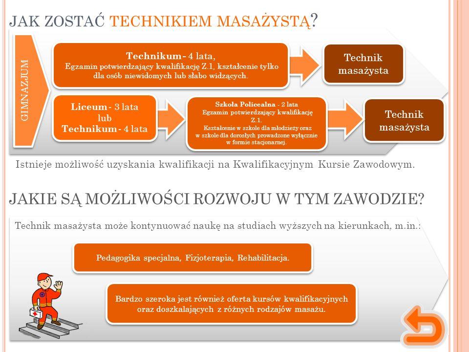 Istnieje możliwość uzyskania kwalifikacji na Kwalifikacyjnym Kursie Zawodowym. Pedagogika specjalna, Fizjoterapia, Rehabilitacja. Technik masażysta mo