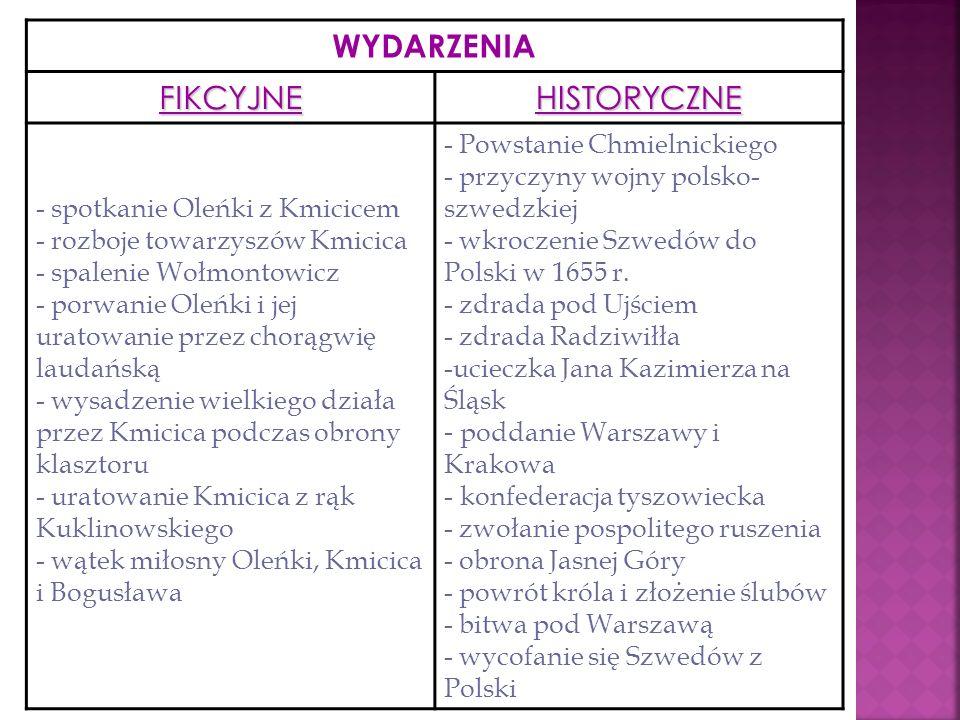 WYDARZENIA FIKCYJNEHISTORYCZNE - spotkanie Oleńki z Kmicicem - rozboje towarzyszów Kmicica - spalenie Wołmontowicz - porwanie Oleńki i jej uratowanie przez chorągwię laudańską - wysadzenie wielkiego działa przez Kmicica podczas obrony klasztoru - uratowanie Kmicica z rąk Kuklinowskiego - wątek miłosny Oleńki, Kmicica i Bogusława - Powstanie Chmielnickiego - przyczyny wojny polsko- szwedzkiej - wkroczenie Szwedów do Polski w 1655 r.
