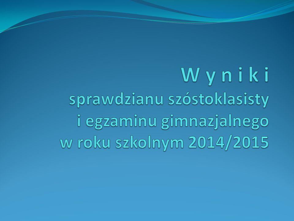 Dochody i wydatki oświaty w 2011 r.Gimnazjum Sp.