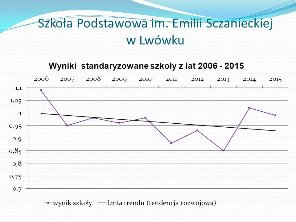 Szkoła Podstawowa im. Emilii Sczanieckiej w Lwówku