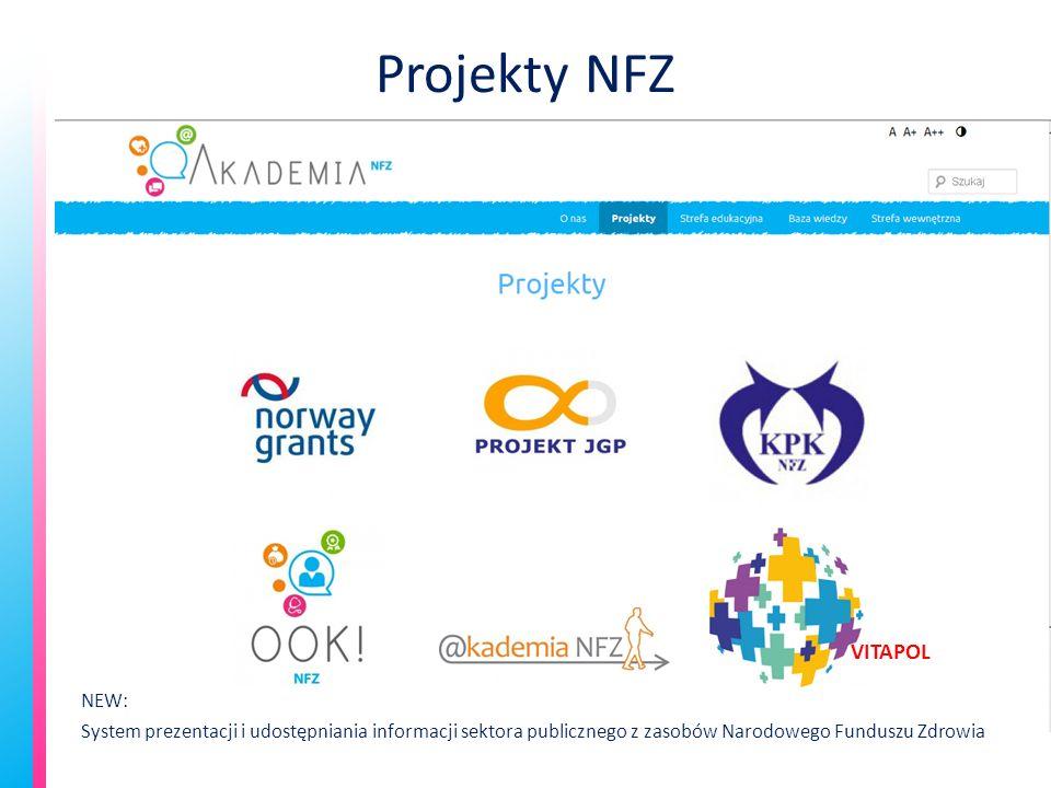 Departament Analiz i Strategii NFZKontakt: koordynowana@nfz.gov.plkoordynowana@nfz.gov.pl Projekty NFZ VITAPOL System prezentacji i udostępniania informacji sektora publicznego z zasobów Narodowego Funduszu Zdrowia NEW: