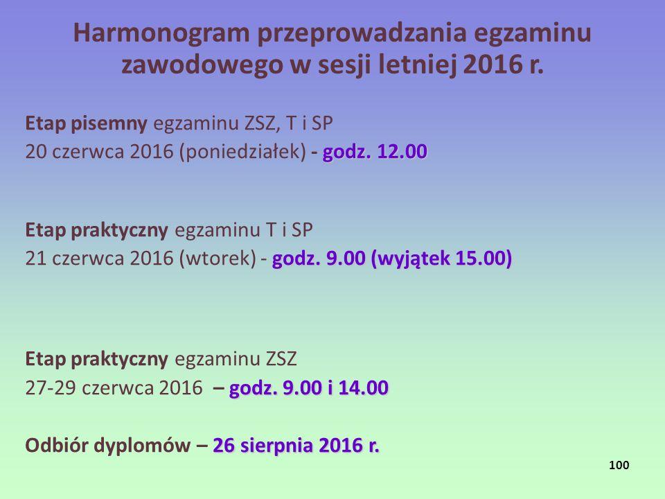Harmonogram przeprowadzania egzaminu zawodowego w sesji letniej 2016 r. Etap pisemny egzaminu ZSZ, T i SP godz. 12.00 20 czerwca 2016 (poniedziałek) -