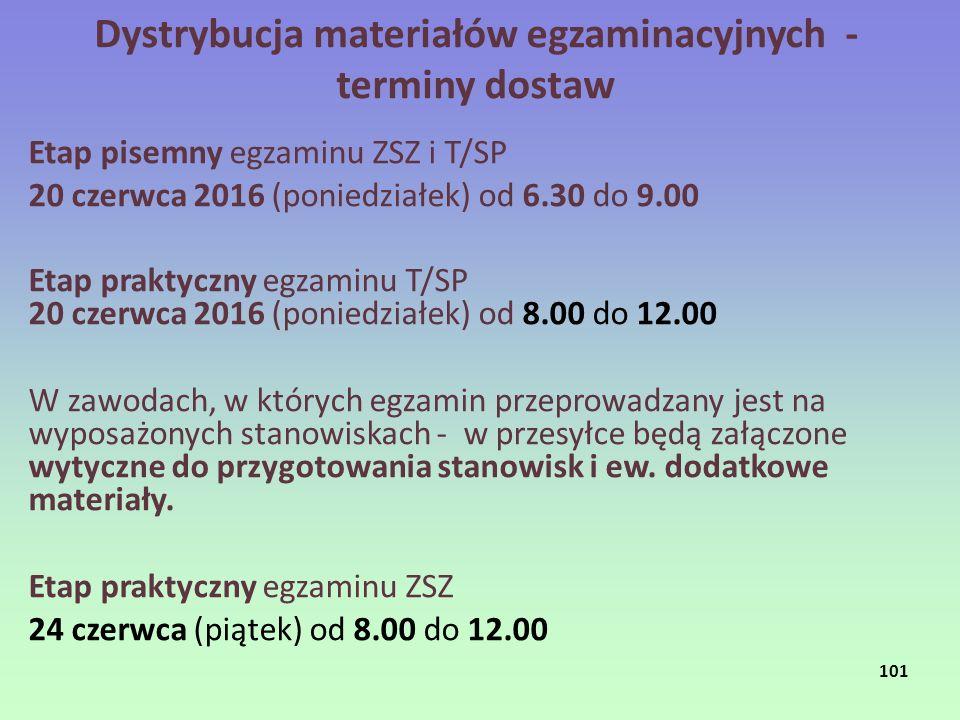 Dystrybucja materiałów egzaminacyjnych - terminy dostaw Etap pisemny egzaminu ZSZ i T/SP 20 czerwca 2016 (poniedziałek) od 6.30 do 9.00 Etap praktyczn