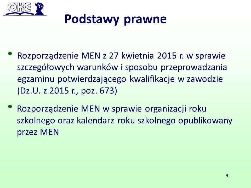 Rozporządzenie MEN z 27 kwietnia 2015 r. w sprawie szczegółowych warunków i sposobu przeprowadzania egzaminu potwierdzającego kwalifikacje w zawodzie