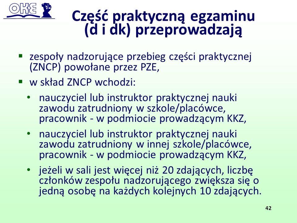  zespoły nadzorujące przebieg części praktycznej (ZNCP) powołane przez PZE,  w skład ZNCP wchodzi: nauczyciel lub instruktor praktycznej nauki zawod
