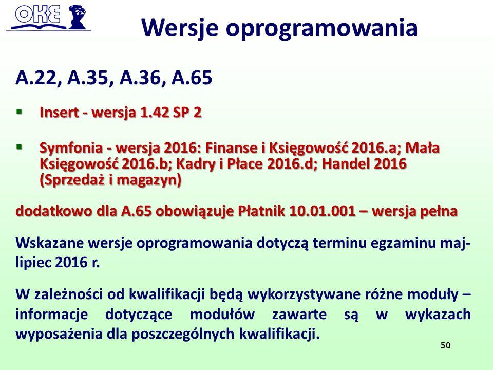 A.22, A.35, A.36, A.65  Insert - wersja 1.42 SP 2  Symfonia - wersja 2016: Finanse i Księgowość 2016.a; Mała Księgowość 2016.b; Kadry i Płace 2016.d