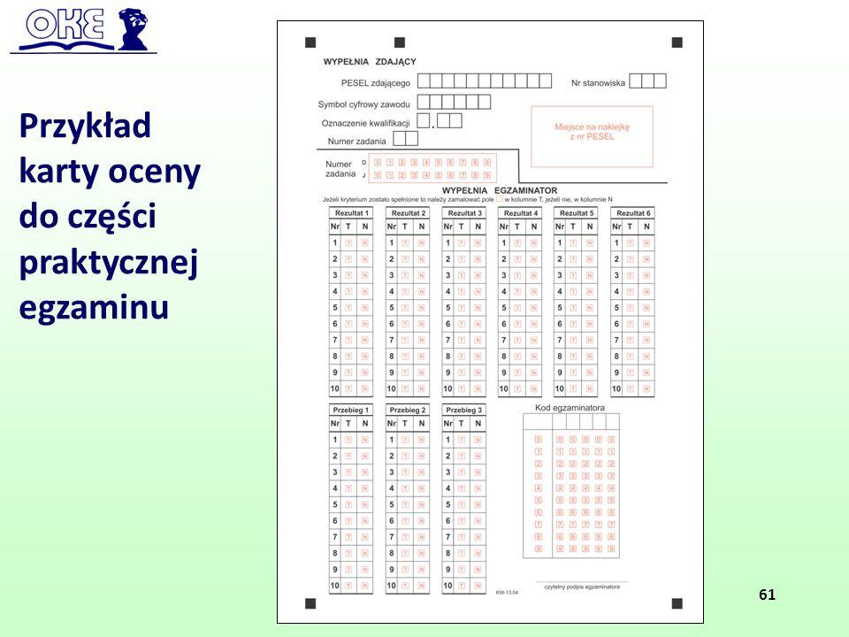 Przykład karty oceny do części praktycznej egzaminu 61