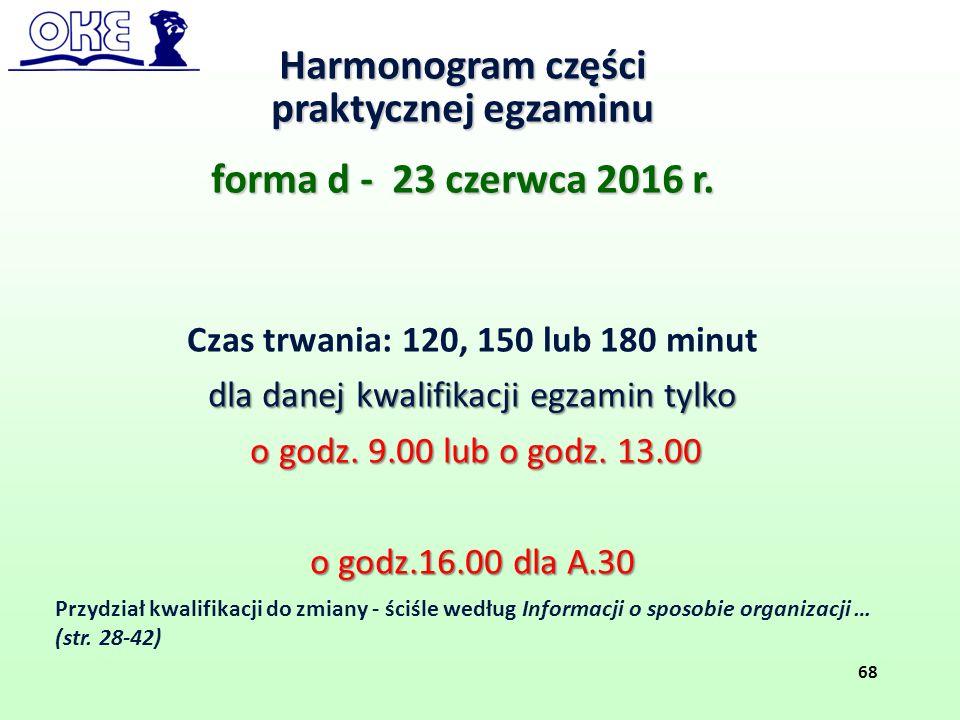 Harmonogram części praktycznej egzaminu forma d - 23 czerwca 2016 r. 68 Czas trwania: 120, 150 lub 180 minut dla danej kwalifikacji egzamin tylko o go