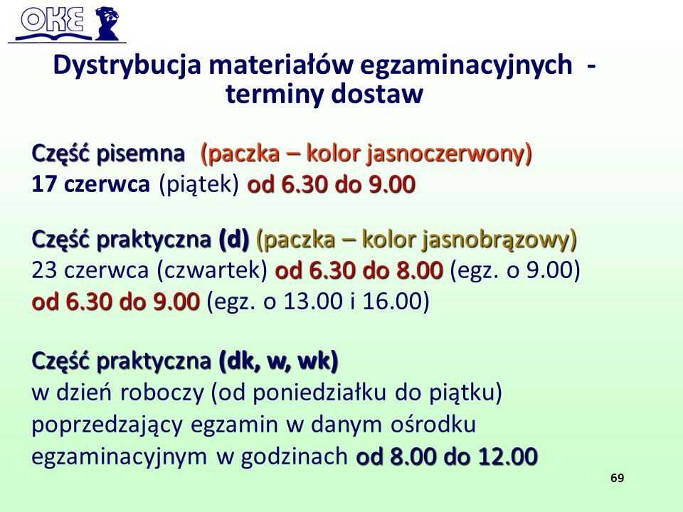 Dystrybucja materiałów egzaminacyjnych - terminy dostaw Część pisemna (paczka – kolor jasnoczerwony) od 6.30 do 9.00 17 czerwca (piątek) od 6.30 do 9.