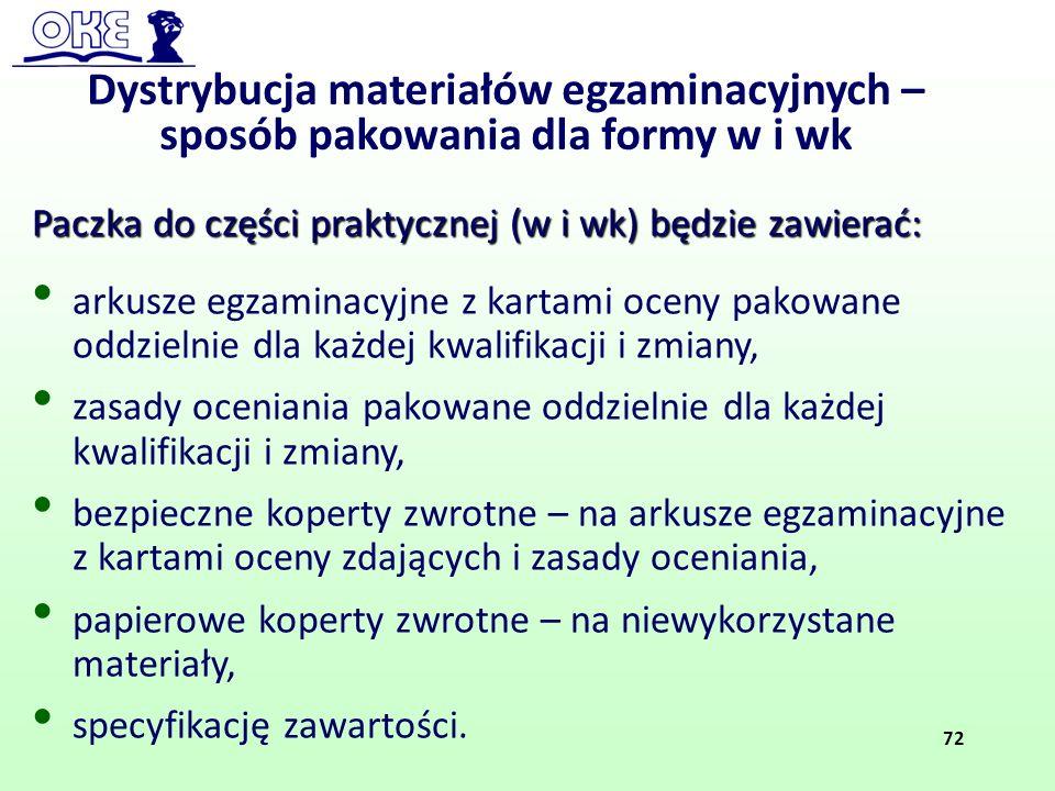 Dystrybucja materiałów egzaminacyjnych – sposób pakowania dla formy w i wk Paczka do części praktycznej (w i wk) będzie zawierać: arkusze egzaminacyjn