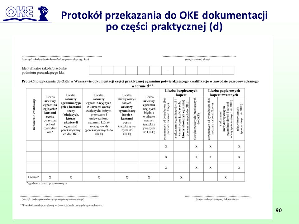 Protokół przekazania do OKE dokumentacji po części praktycznej (d) 90
