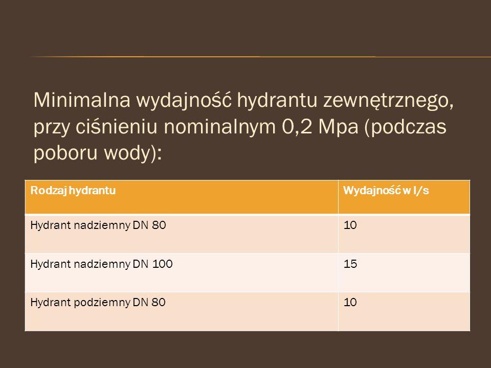 Minimalna wydajność hydrantu zewnętrznego, przy ciśnieniu nominalnym 0,2 Mpa (podczas poboru wody): Rodzaj hydrantuWydajność w l/s Hydrant nadziemny D