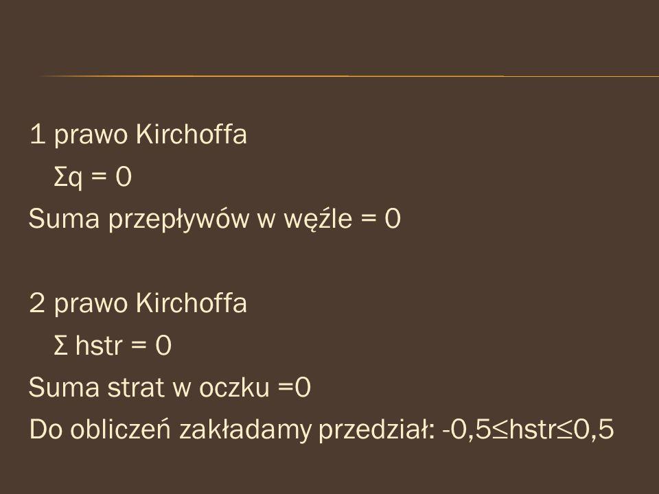 1 prawo Kirchoffa Σq = 0 Suma przepływów w węźle = 0 2 prawo Kirchoffa Σ hstr = 0 Suma strat w oczku =0 Do obliczeń zakładamy przedział: -0,5≤hstr≤0,5