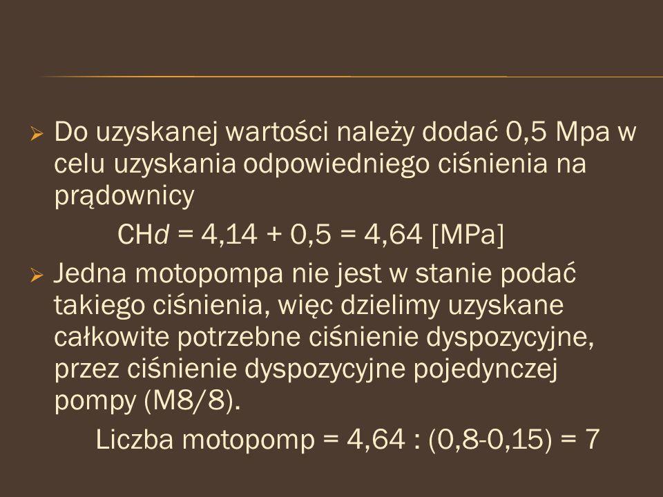  Do uzyskanej wartości należy dodać 0,5 Mpa w celu uzyskania odpowiedniego ciśnienia na prądownicy CHd = 4,14 + 0,5 = 4,64 [MPa]  Jedna motopompa ni