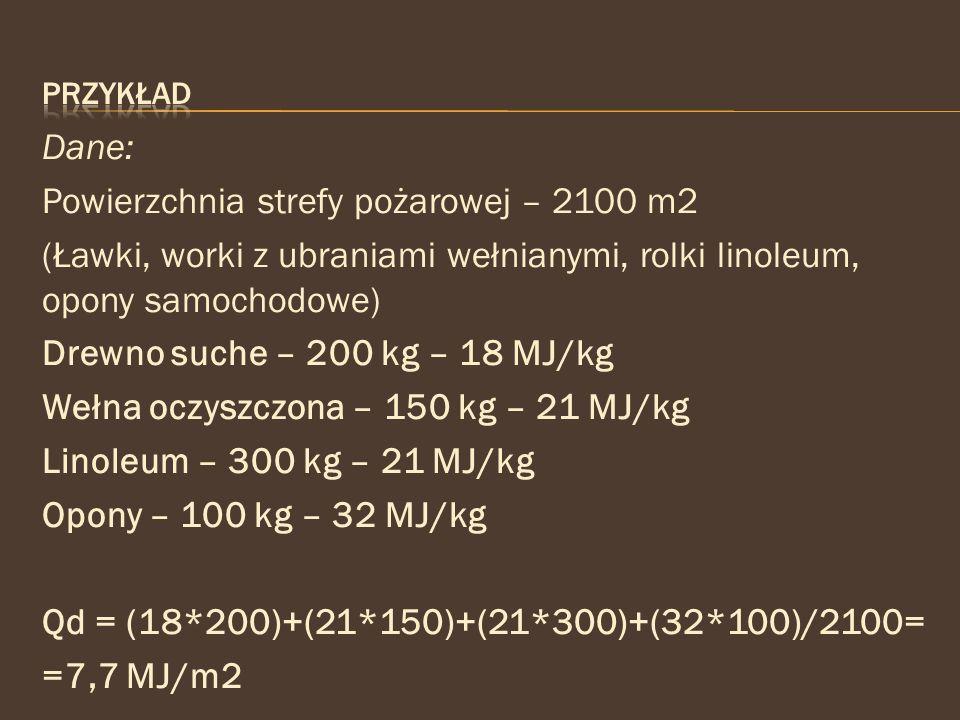 Dane: Powierzchnia strefy pożarowej – 2100 m2 (Ławki, worki z ubraniami wełnianymi, rolki linoleum, opony samochodowe) Drewno suche – 200 kg – 18 MJ/k