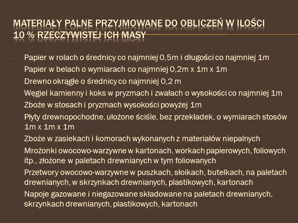 - Papier w rolach o średnicy co najmniej 0,5m i długości co najmniej 1m - Papier w belach o wymiarach co najmniej 0,2m x 1m x 1m - Drewno okrągłe o śr