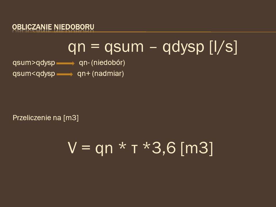 qn = qsum – qdysp [l/s] qsum>qdysp qn- (niedobór) qsum<qdysp qn+ (nadmiar) Przeliczenie na [m3] V = qn * т *3,6 [m3]