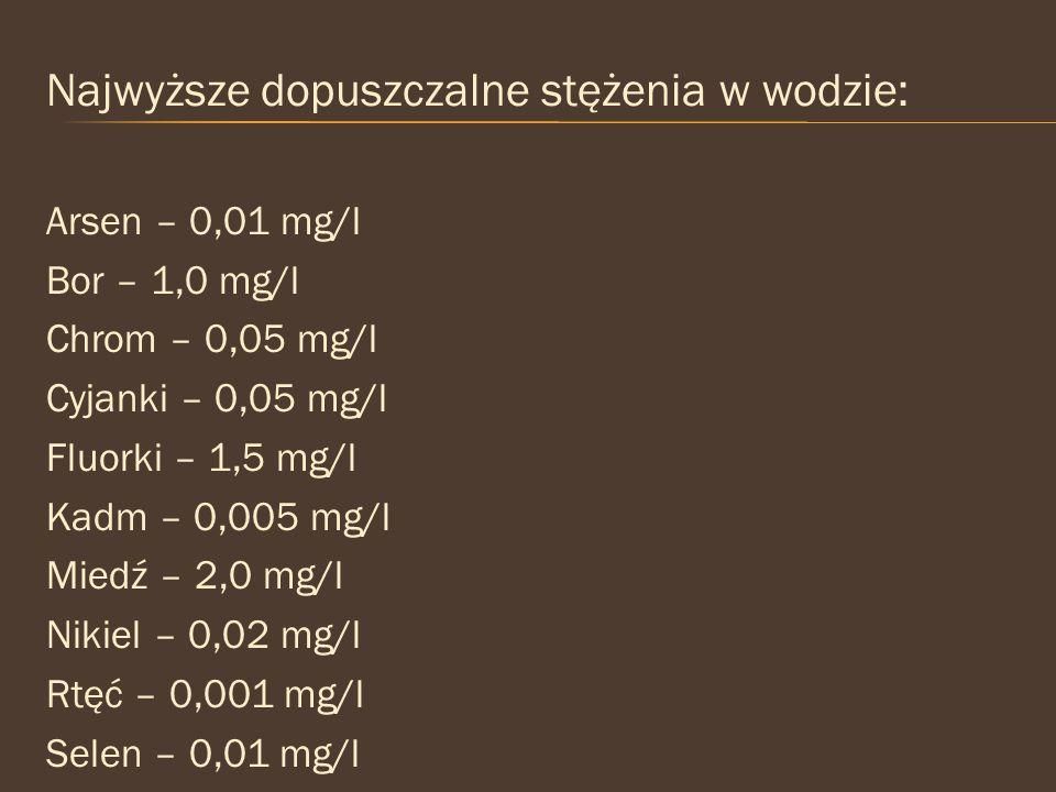 Najwyższe dopuszczalne stężenia w wodzie: Arsen – 0,01 mg/l Bor – 1,0 mg/l Chrom – 0,05 mg/l Cyjanki – 0,05 mg/l Fluorki – 1,5 mg/l Kadm – 0,005 mg/l