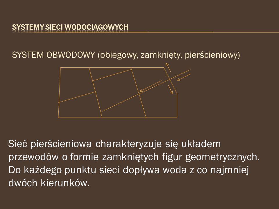 SYSTEM OBWODOWY (obiegowy, zamknięty, pierścieniowy) Sieć pierścieniowa charakteryzuje się układem przewodów o formie zamkniętych figur geometrycznych