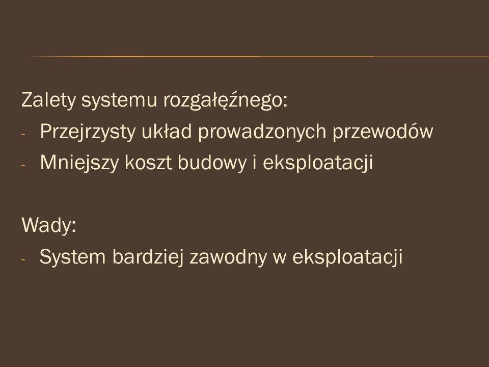 Zalety systemu rozgałęźnego: - Przejrzysty układ prowadzonych przewodów - Mniejszy koszt budowy i eksploatacji Wady: - System bardziej zawodny w ekspl